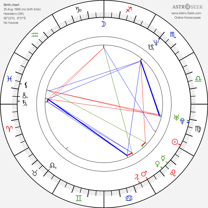 Sarah Boberg - Astrology Natal Birth Chart