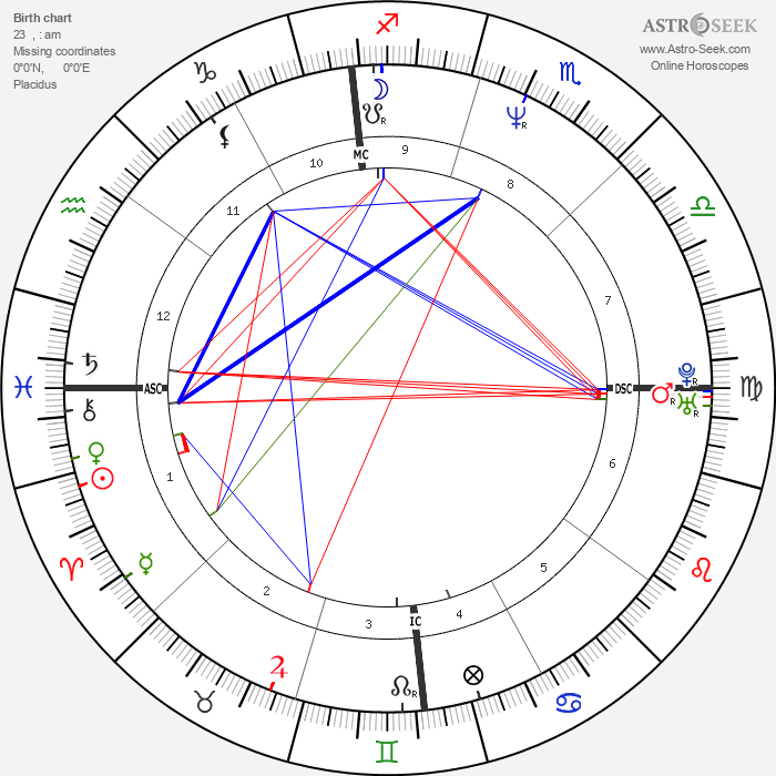 Sarah Buxton - Astrology Natal Birth Chart