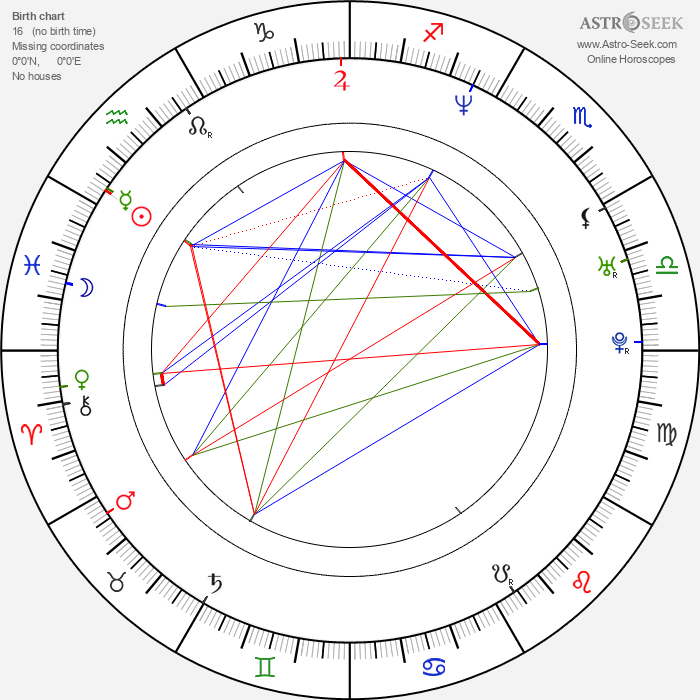 Sarah Clarke - Astrology Natal Birth Chart