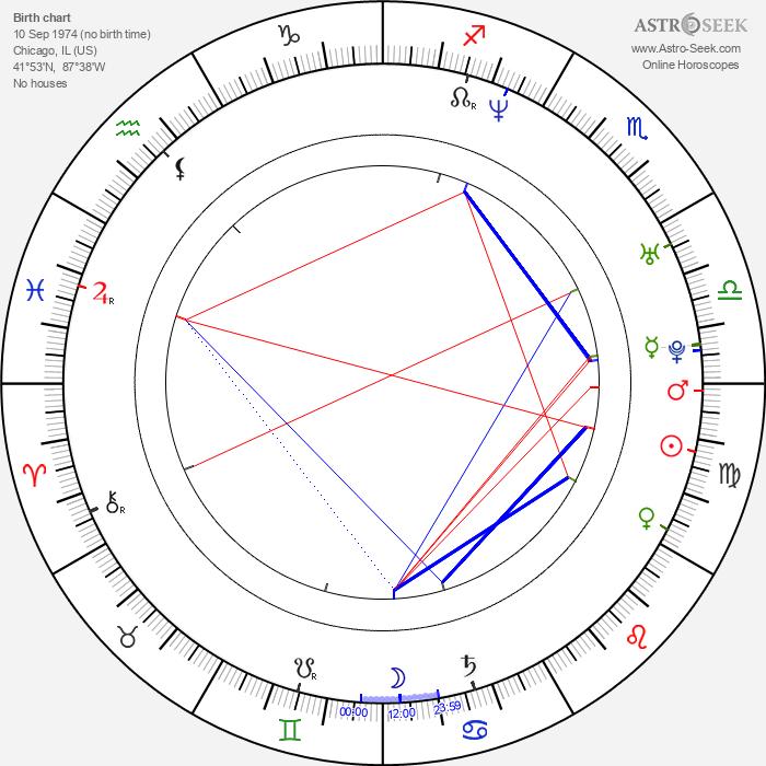 Sarah Danielle Madison - Astrology Natal Birth Chart