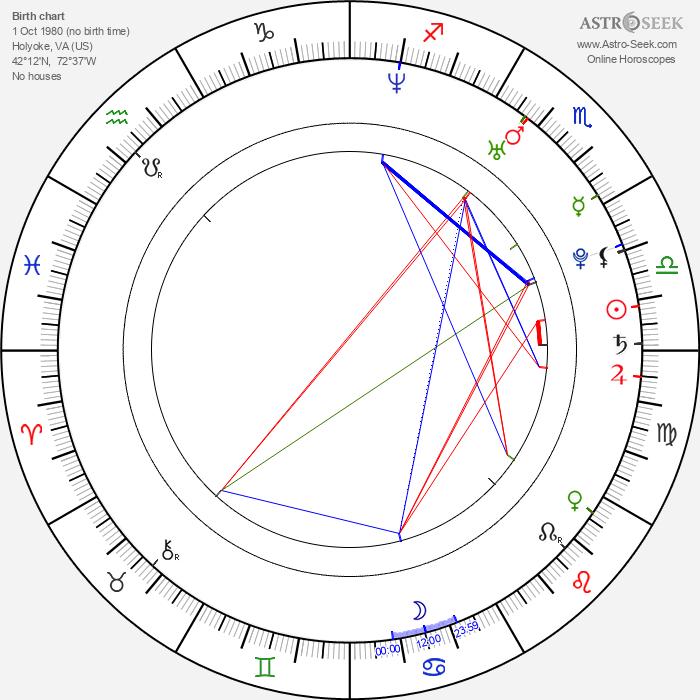 Sarah Drew - Astrology Natal Birth Chart