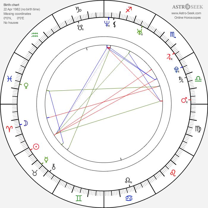 Sarah French - Astrology Natal Birth Chart