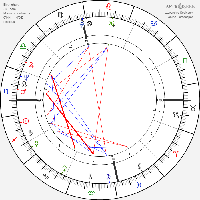 Sarah Green - Astrology Natal Birth Chart