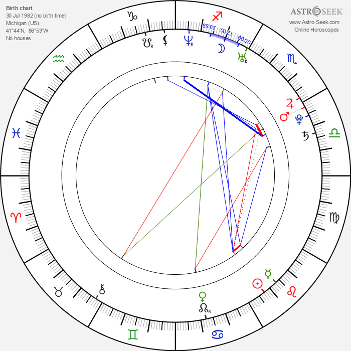 Sarah Habel - Astrology Natal Birth Chart