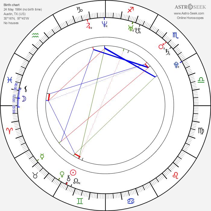 Sarah Hagan - Astrology Natal Birth Chart