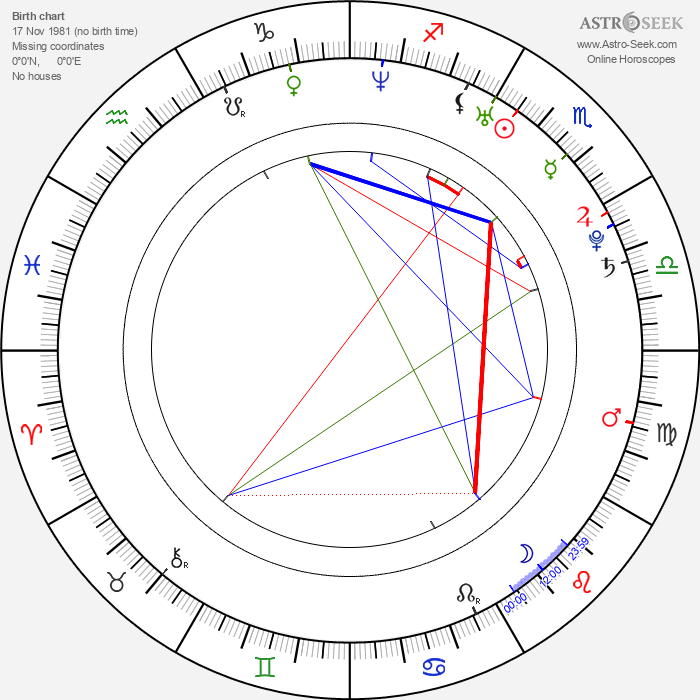 Sarah Harding - Astrology Natal Birth Chart
