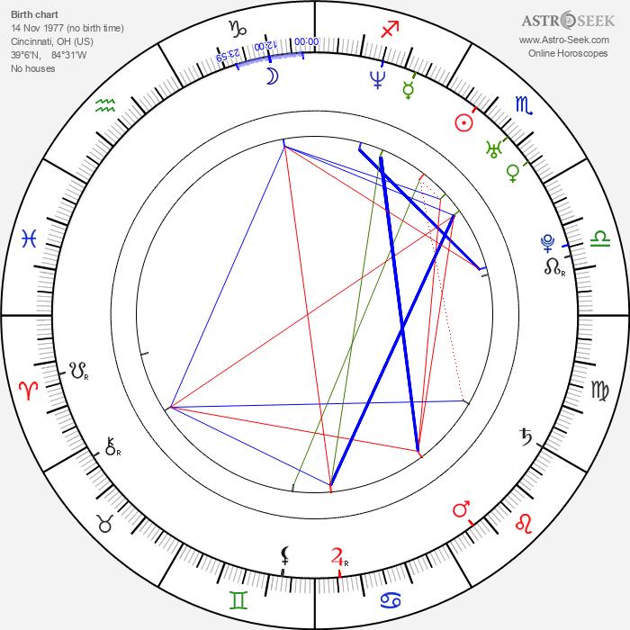 Sarah Jay - Astrology Natal Birth Chart