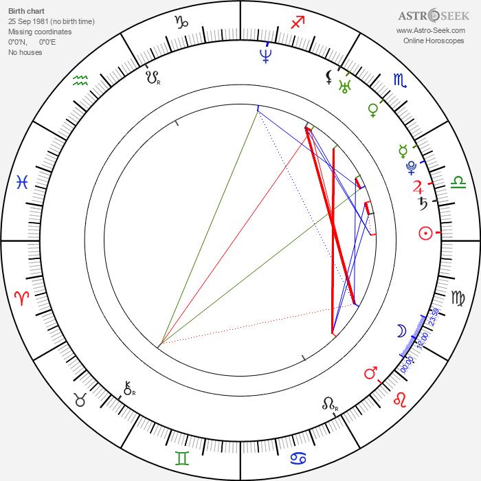 Sarah Jayne Dunn - Astrology Natal Birth Chart
