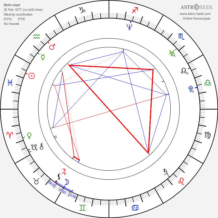 Sarah Jezebel Deva - Astrology Natal Birth Chart