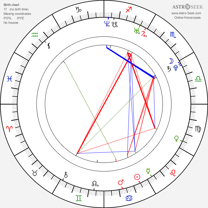 Sarah Jones - Astrology Natal Birth Chart