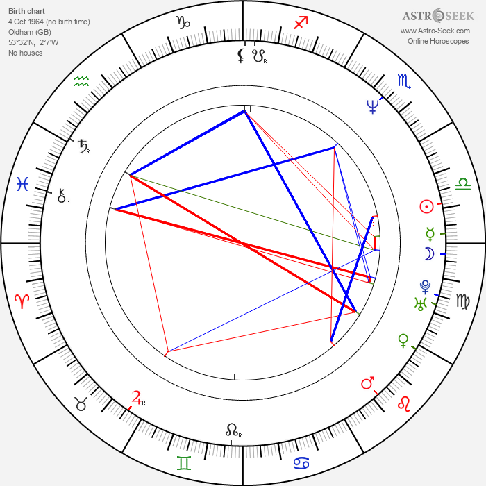Sarah Lancashire - Astrology Natal Birth Chart