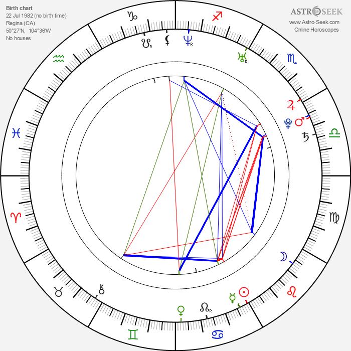 Sarah Lind - Astrology Natal Birth Chart