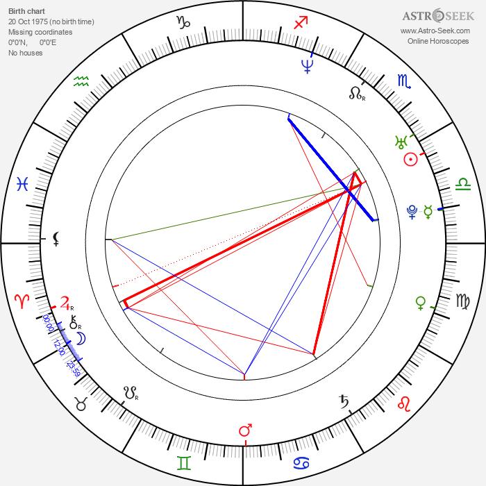 Sarah Louise Young - Astrology Natal Birth Chart