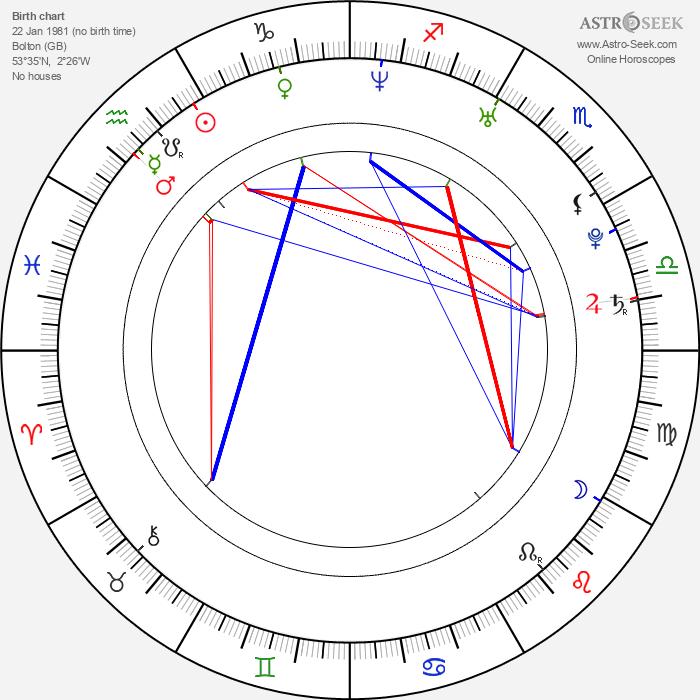 Sarah Lynn Dawson - Astrology Natal Birth Chart