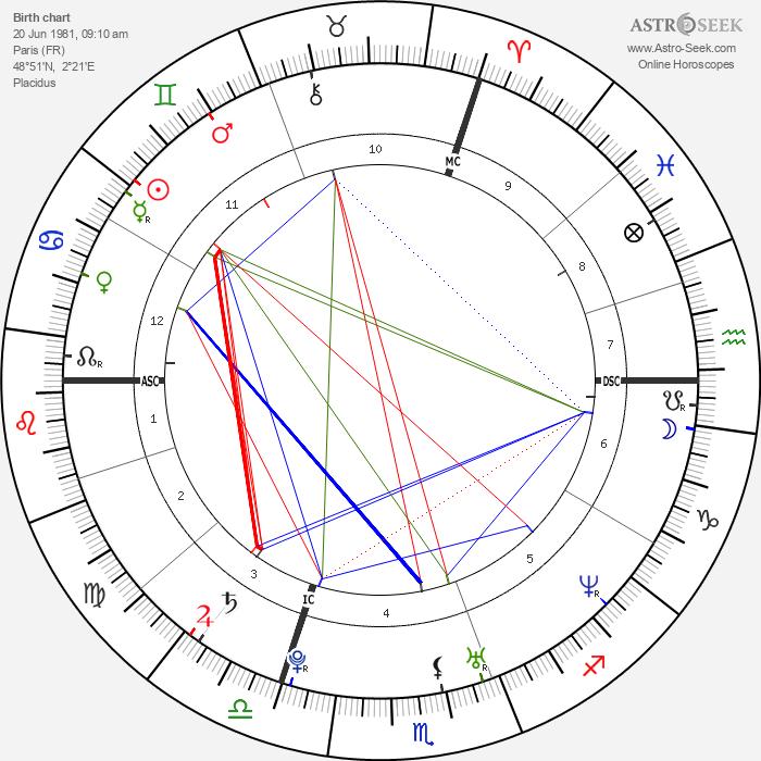 Sarah Marshall - Astrology Natal Birth Chart
