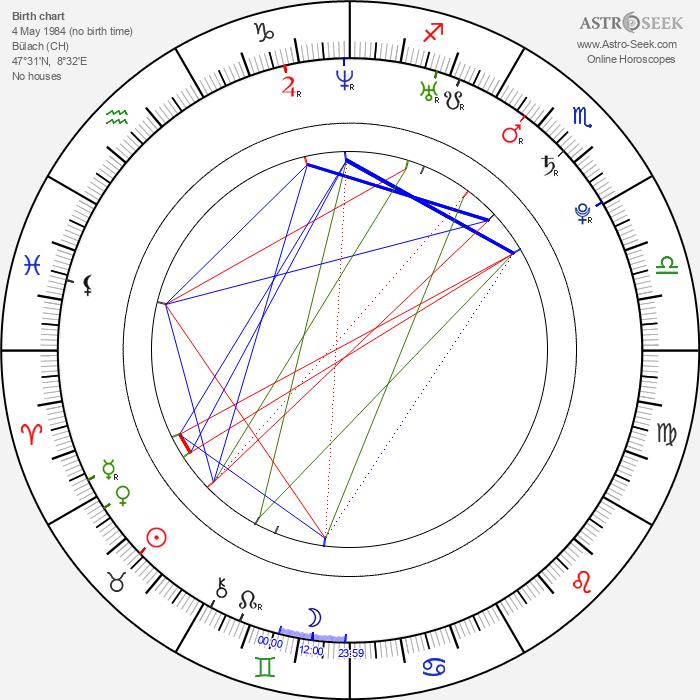 Sarah Meier - Astrology Natal Birth Chart