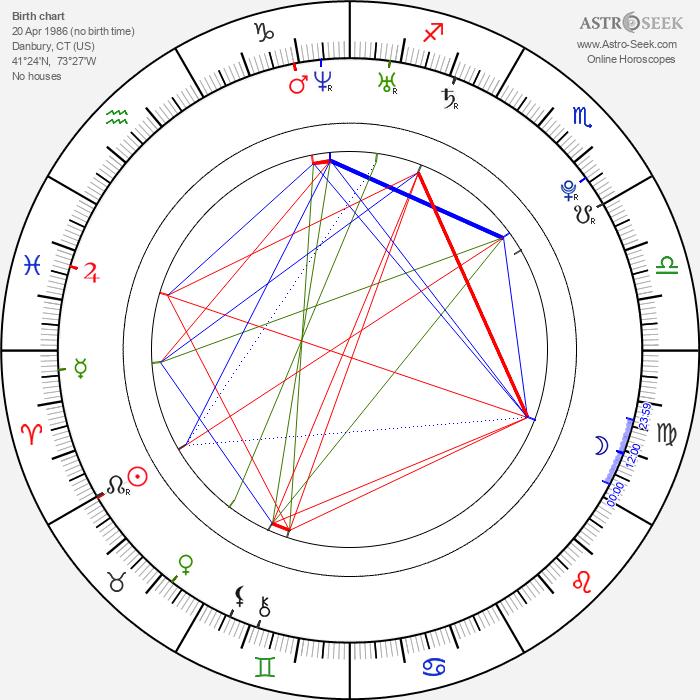 Sarah Nicklin - Astrology Natal Birth Chart