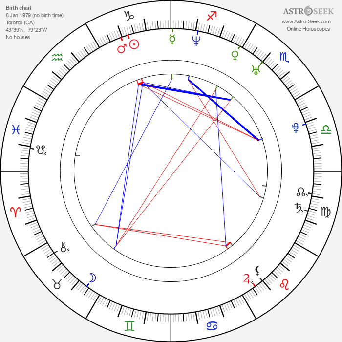 Sarah Polley - Astrology Natal Birth Chart