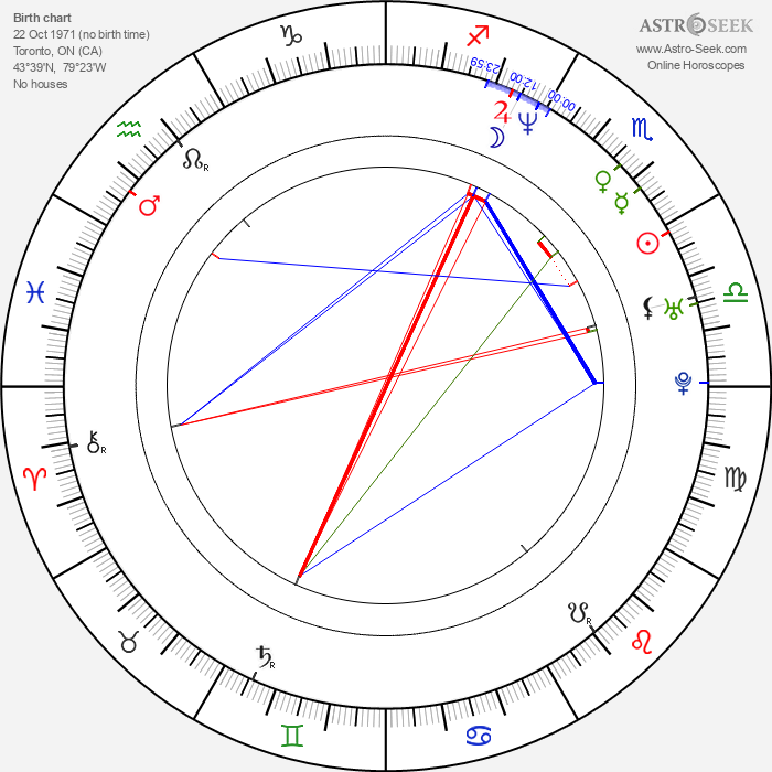 Sarah Richardson - Astrology Natal Birth Chart