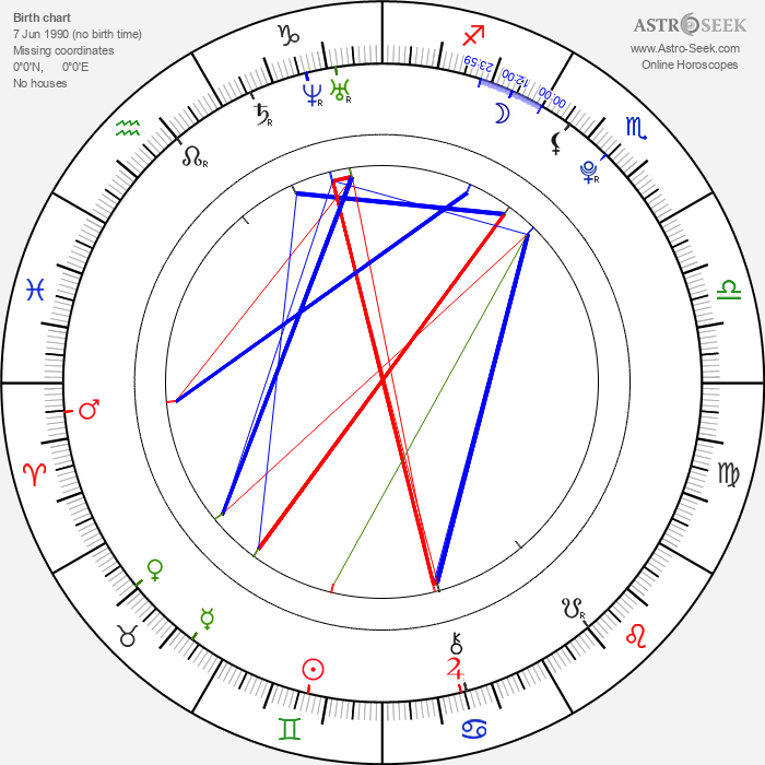 Sarah Stephens - Astrology Natal Birth Chart