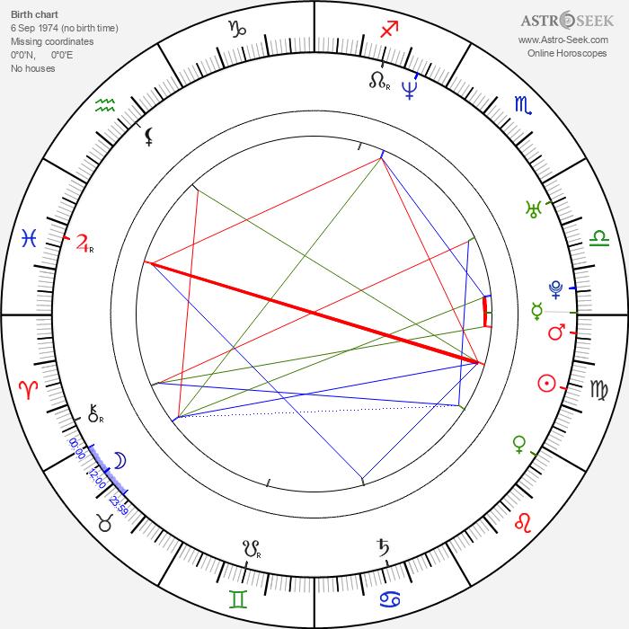 Sarah Strange - Astrology Natal Birth Chart