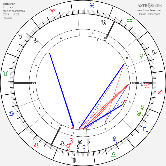 Sarah Teitel - Astrology Natal Birth Chart