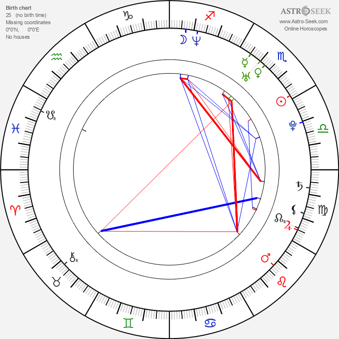 Sarah Thompson - Astrology Natal Birth Chart