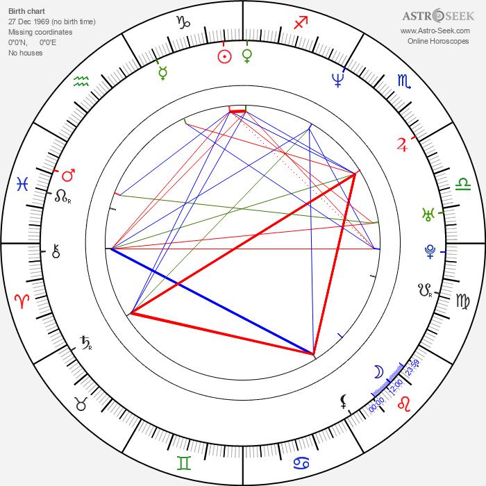 Sarah Vowell - Astrology Natal Birth Chart
