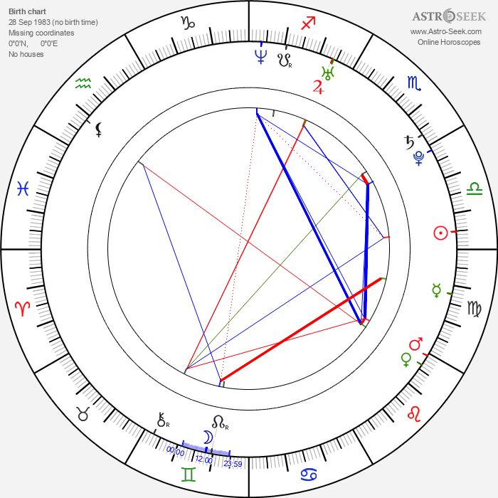 Sarah Wright - Astrology Natal Birth Chart