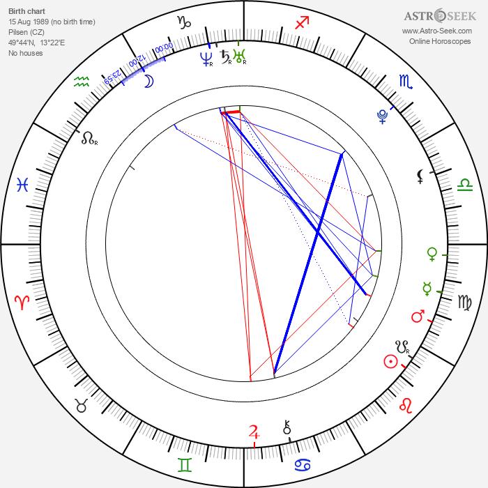 Šárka Laubendorfová - Astrology Natal Birth Chart