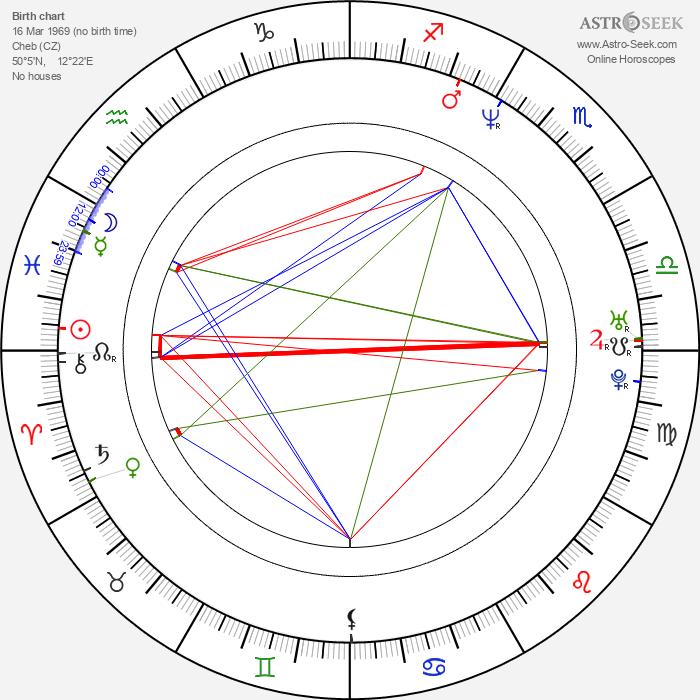 Šárka Rezková - Astrology Natal Birth Chart
