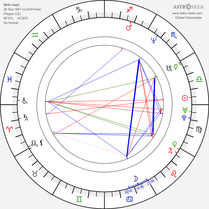 Šárka Tomanová - Astrology Natal Birth Chart