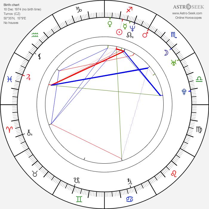Šárka Ullrichová - Astrology Natal Birth Chart