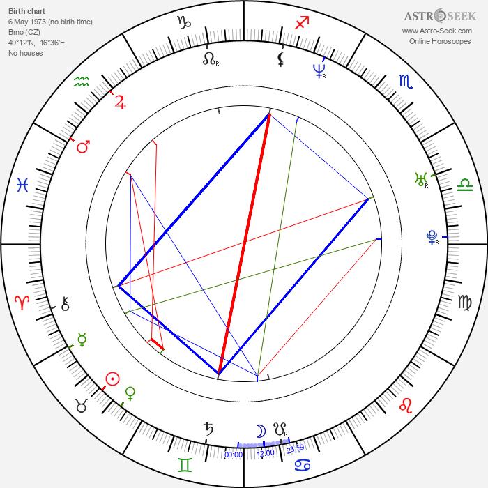 Šárka Vojtková - Astrology Natal Birth Chart