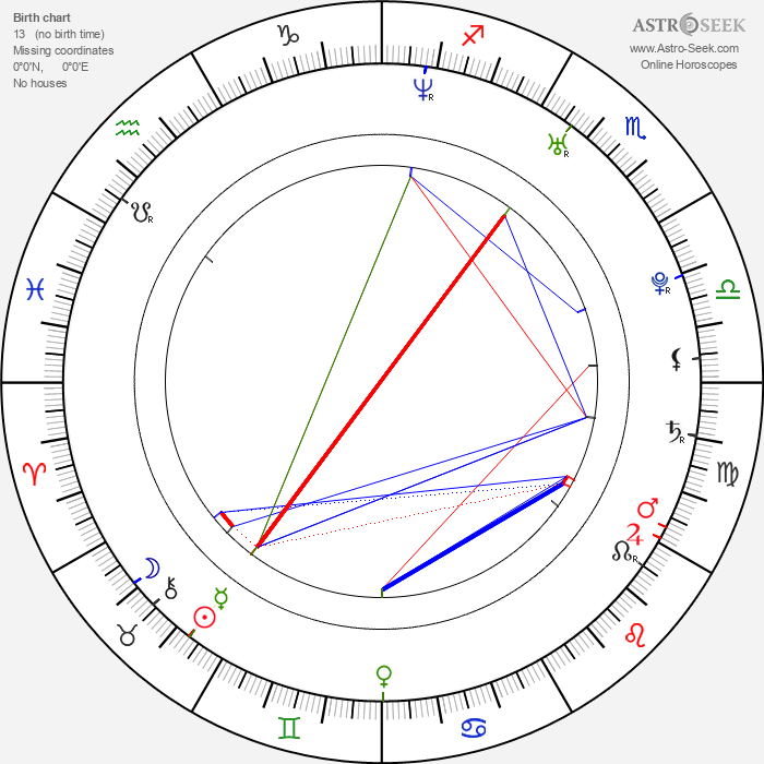 Sarp Akkaya - Astrology Natal Birth Chart