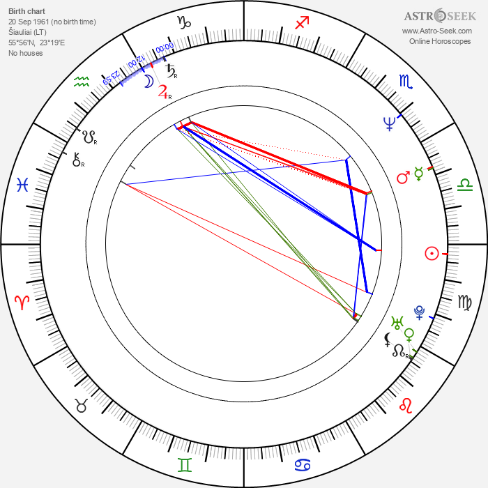 Šarūnas Birutis - Astrology Natal Birth Chart