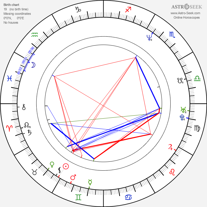 Saša Anočić - Astrology Natal Birth Chart