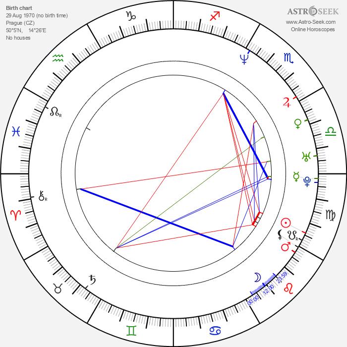 Saša Gedeon - Astrology Natal Birth Chart