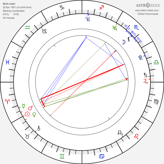Sasa Tabakovic - Astrology Natal Birth Chart