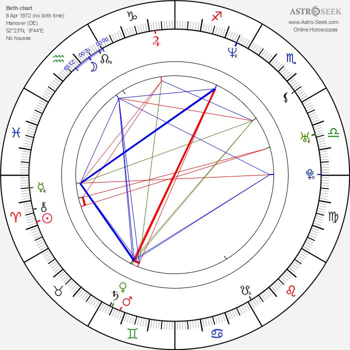 Sascha Pierro - Astrology Natal Birth Chart