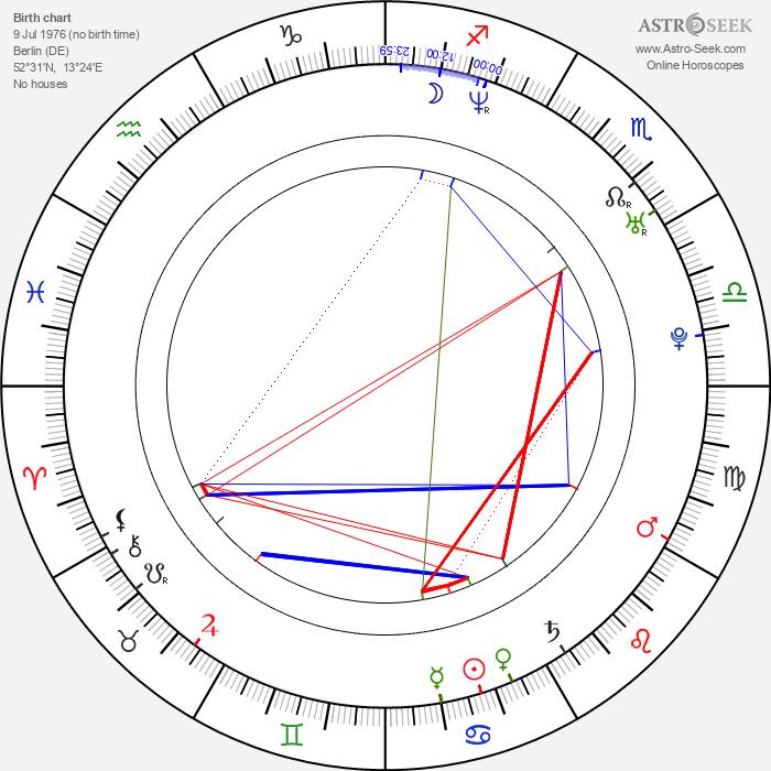Sascha Tschorn - Astrology Natal Birth Chart