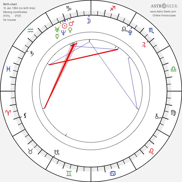 Sasha Alliel - Astrology Natal Birth Chart