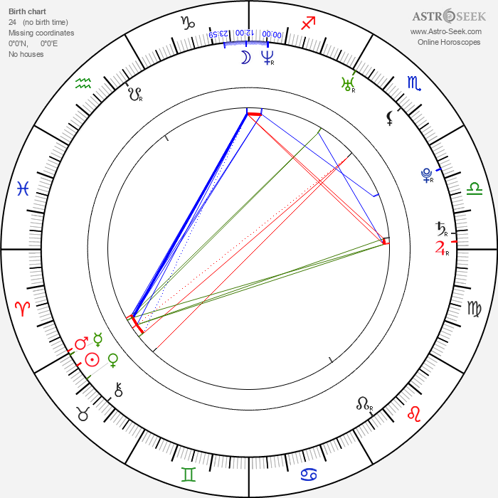 Sasha Barrese - Astrology Natal Birth Chart