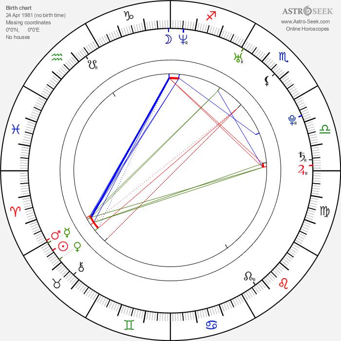Sasha Barrese - Astrology Natal Birth Chart