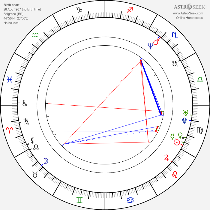 Sasha Djordjevic - Astrology Natal Birth Chart