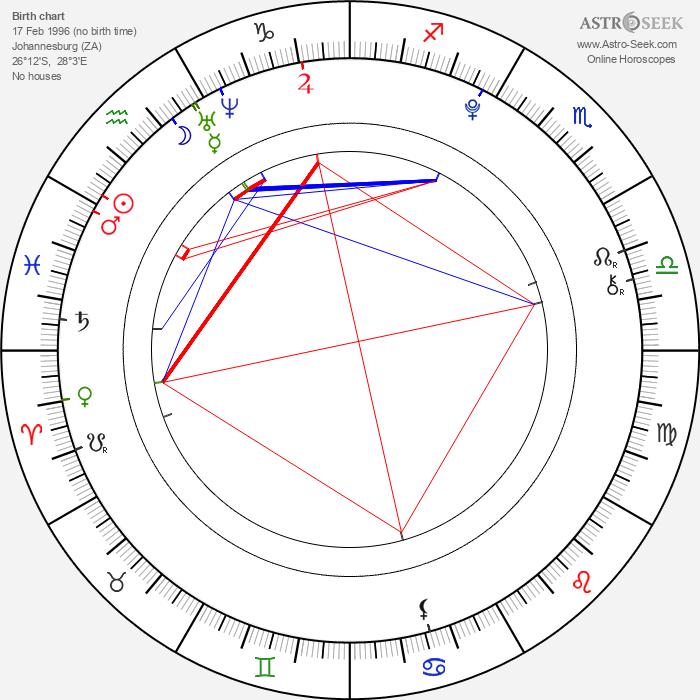 Sasha Pieterse - Astrology Natal Birth Chart