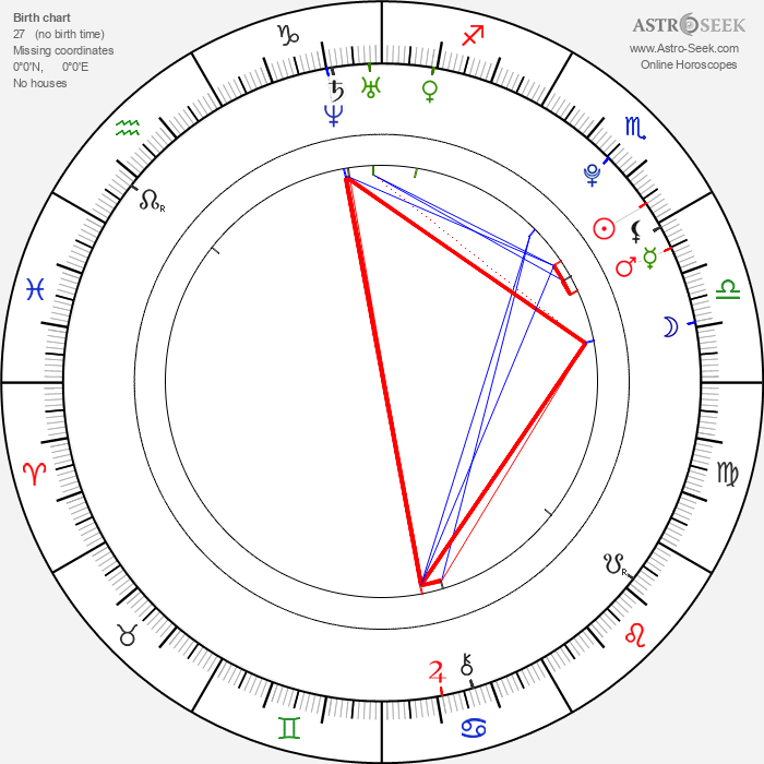 Sasha Strunin - Astrology Natal Birth Chart