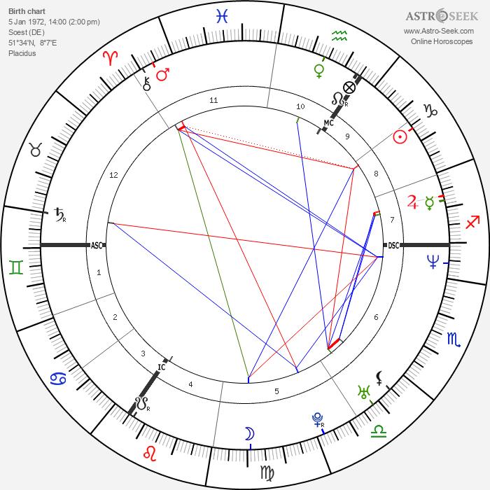 Sasha - Astrology Natal Birth Chart