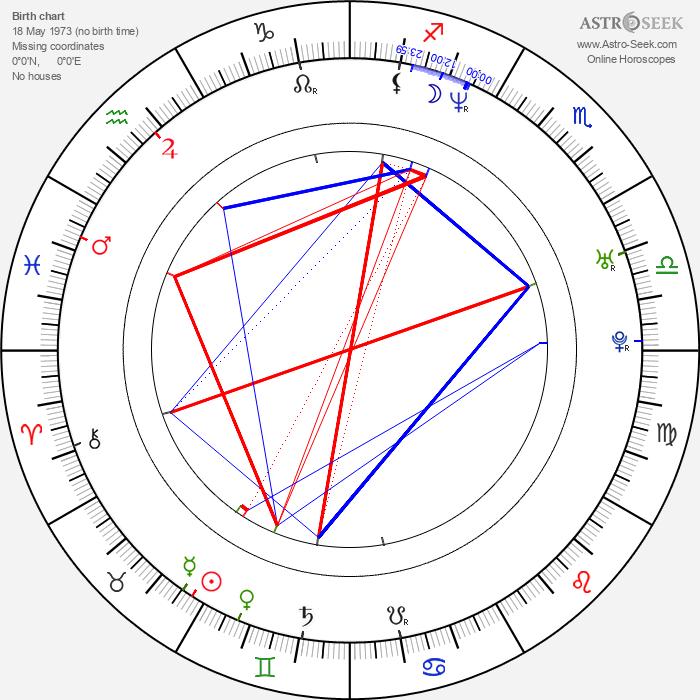 Saskia Mulder - Astrology Natal Birth Chart