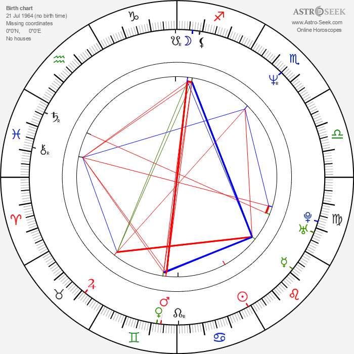 Saskia Valencia - Astrology Natal Birth Chart